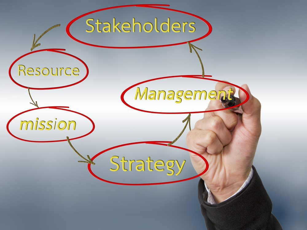 Der Projektvertrag – Rechtssicherheit im Projektmanagement. (Bild: pan_kung / Shutterstock.com)