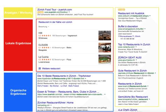 """So sehen die Google-Suchergebnisse für """"Restaurant Zürich"""" aus."""