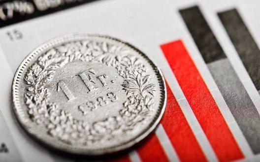 Schweizer Konjunktur schwer vorhersehbar (Bild: © Valeri-Potapova – Shutterstock.com)