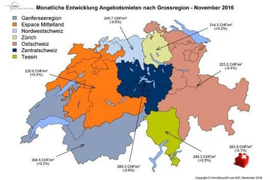 Zahlen für Mietentwicklung November (Quelle: Scout24 Schweiz AG)