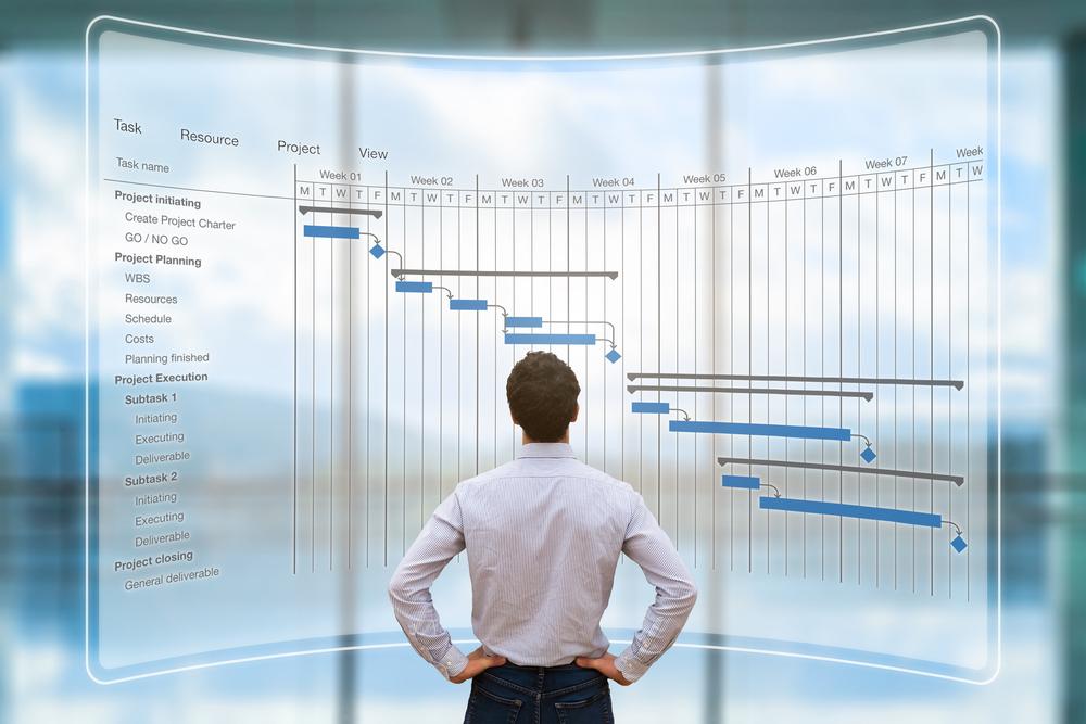 Projektübersichten helfen dabei, dass sich jeder verorten und effektiv arbeiten kann.