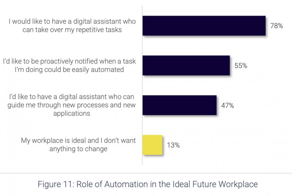 Der ideale Arbeitsplatz der Zukunft (Bildquelle: Kryon)